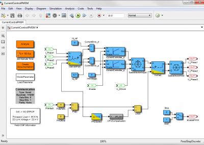 Exemplary X2C Model (Simulink)