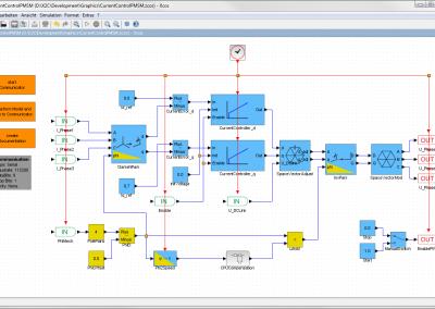 Exemplary X2C Model (Xcos)